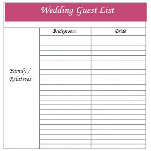 most crucial task during wedding preparing the wedding guest list