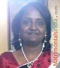 44 yrs, Gounder, Tamil Nadu, India