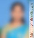 29 yrs, Christian Tamil, Tamil Nadu, India